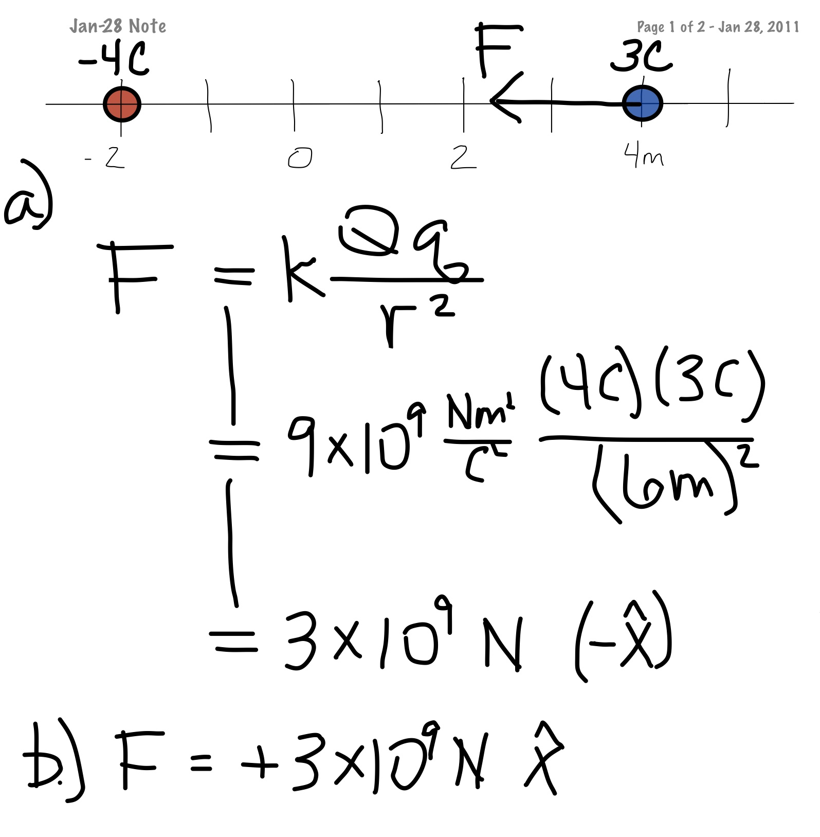 Electrical Force Examples ExampleElectrical Force Examples For Kids